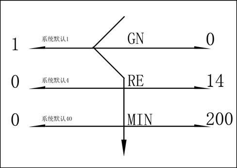 YH6500声磁防盗系统调试说明-设置参数介绍