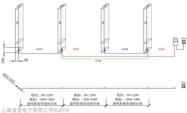 超市服装防盗门禁布线方式(图)